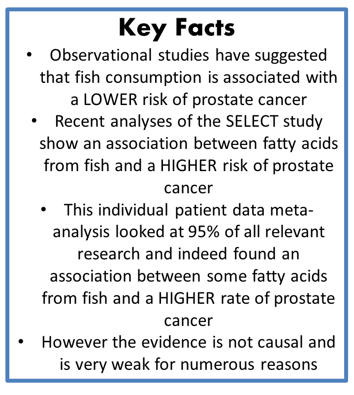 Research in the news dr journal club for Fish oil prostate cancer